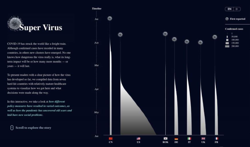 [200612] 슈퍼바이러스1.jpg