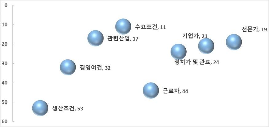 [200928] 그림_1_한국의_국가경쟁력_구조.jpg